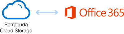 New Barracuda Cloud-to-Cloud Backup option for Microsoft Office 365