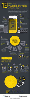 Vizibility Reveals 13 Mobile Stats Your Competitors Already Know.  (PRNewsFoto/Vizibility Inc.)