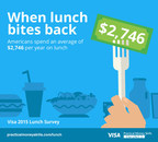 Visa: Americans Report They Spend an Average of $2,746 on Lunch Yearly