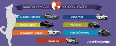 AutoTrader Names Must-Shop Cars for Dog Lovers for National Dog Day (PRNewsFoto/AutoTrader.com)