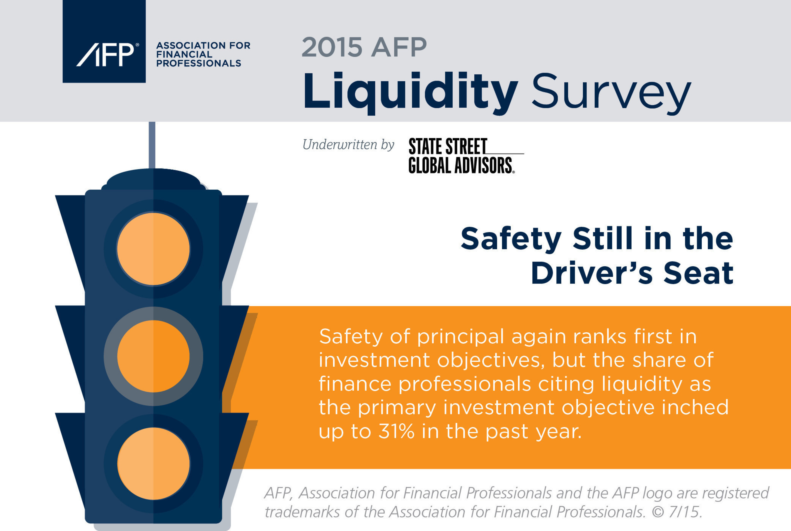 2015 AFP Liquidity Survey reports: Safety Still in the Driver's Seat. Safety ranks first in investment ...