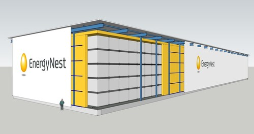A single EnergyNest Thermal Energy Storage module, fitting into a standard 40-foot container, provides an energy capacity of up to two megawatt hours thermal. Due to its modular structure, the system can be specified to individual requirements and scaled up into the gigawatt hour range. (PRNewsFoto/EnergyNest)