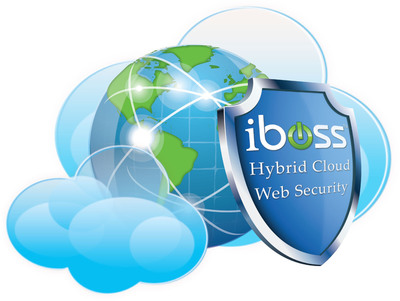iboss Hybrid Cloud Web Security.  (PRNewsFoto/iboss Network Security)
