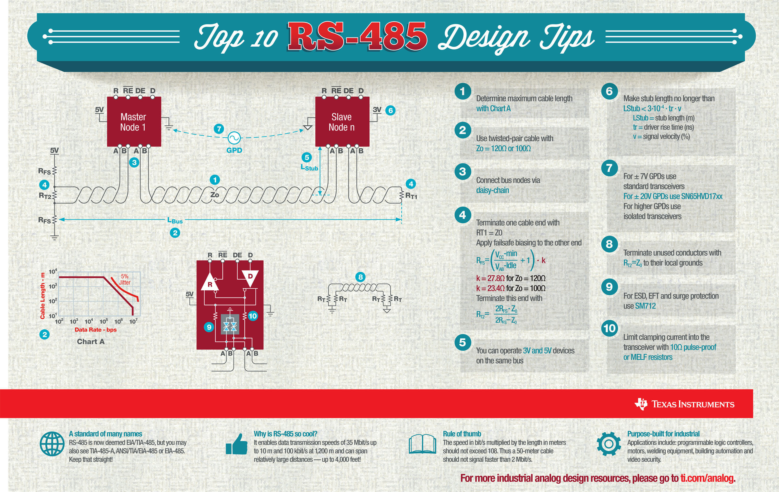 10 tips for RS-485 design [Infographic]