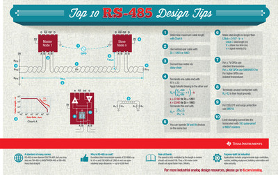 Top 10 RS-485 design tips.  (PRNewsFoto/Texas Instruments)