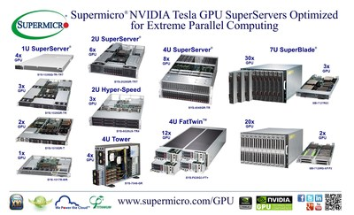 Supermicro(R) NVIDIA Tesla GPU SuperServers Optimized for Extreme Parallel Computing