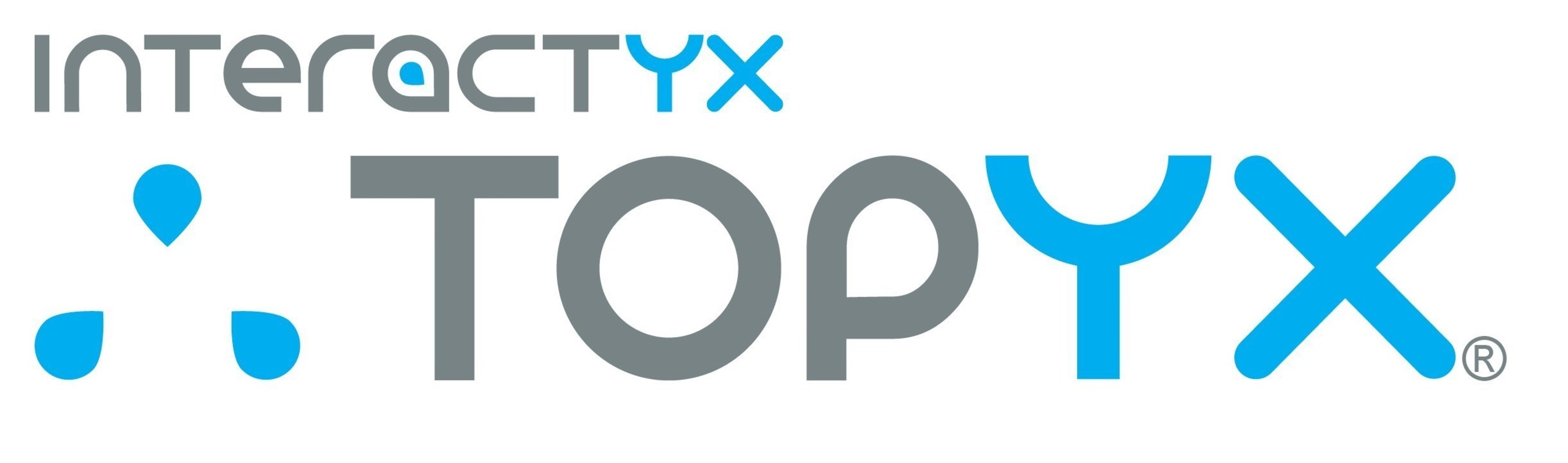 Interactyx Named To Florida Companies On Growth 'Watch' List