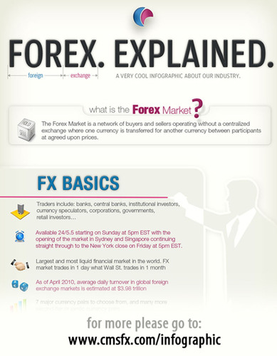 Forex industry news