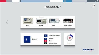 The first network-based lab instrument management solution for quickly setting up and efficiently managing basic electronics engineering laboratories at colleges and universities. The new TekSmartLabTM solution supports managing up to 400 instruments (100 test benches) on a single platform.