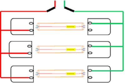 EasiRetrofit T8 wiring diagram.  (PRNewsFoto/Aleddra LED Lighting)