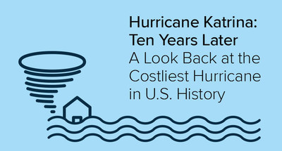 Insurance Information Institute Presents Katrina at 10: A Disaster and Its Impact by the Numbers