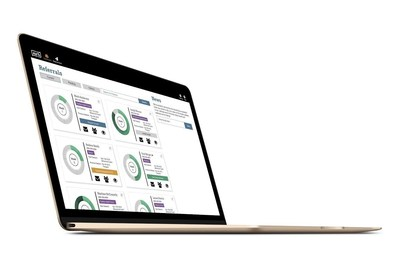 AbleTo Care Coordination Platform