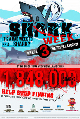 1,848,000 Sharks Will be Killed During Shark Week, Notes New Infographic by InfographDesign.com.  (PRNewsFoto/InfographDesign.Com)