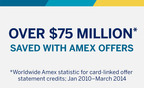 American Express Unveils More than $15 Million in Savings from Merchant Offers Available Now.  (PRNewsFoto/American Express)