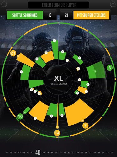 """Infragistics Announces """"The Big Game"""" Visualization. Infragistics today announced a new application ..."""