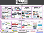 The Big Data Landscape Conference 2014.  (PRNewsFoto/The Big Data Group)