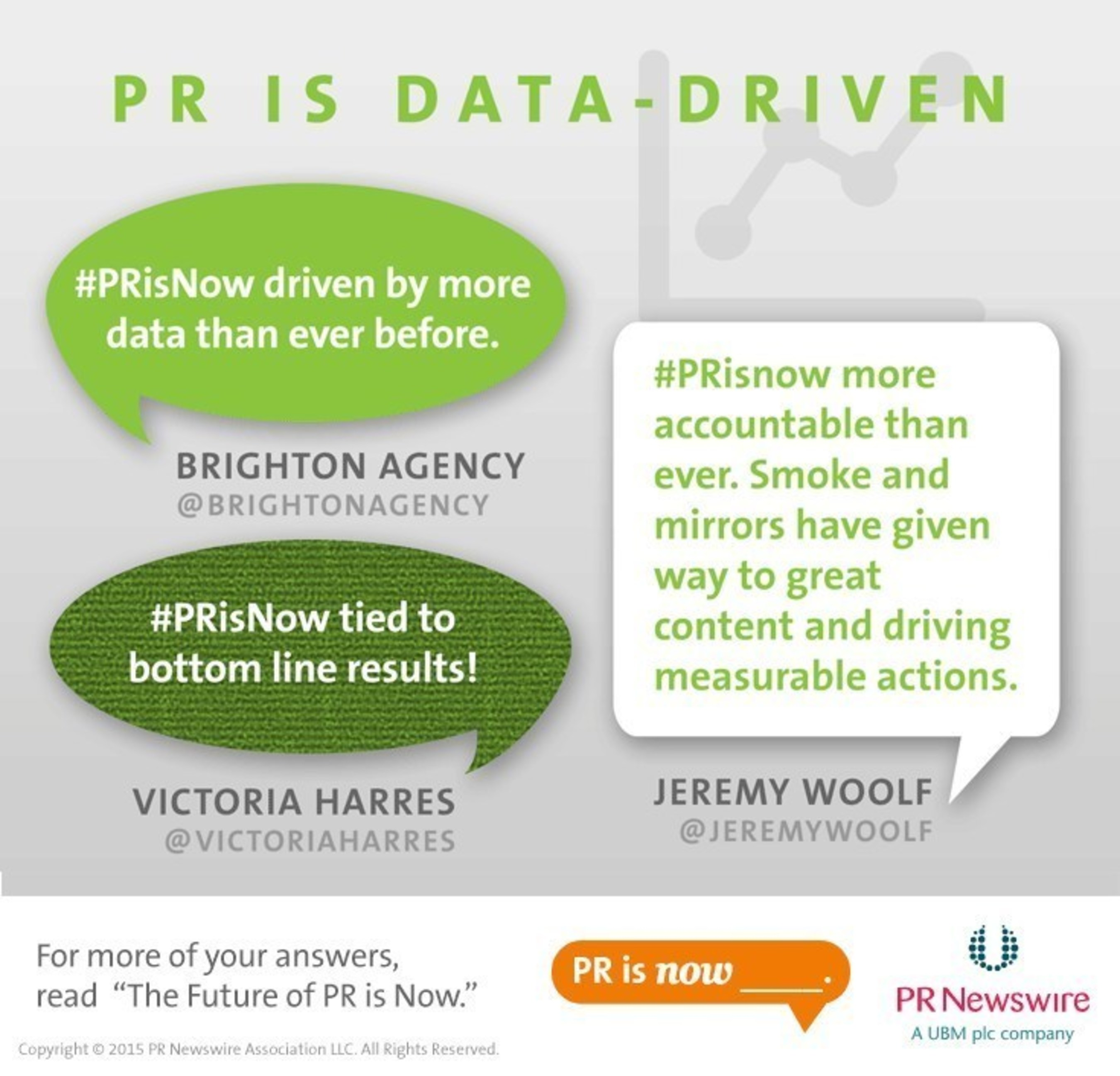 What do you think #PRisNow? Let us know @PRNewswire