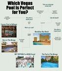 Make a Splash in These Top 5 Las Vegas Pools this Summer. (PRNewsFoto/MGM Resorts International)
