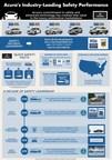 Acura destaca caracteristicas de seguridad a la vanguardia de la industria con una nueva campana emocional de marketing