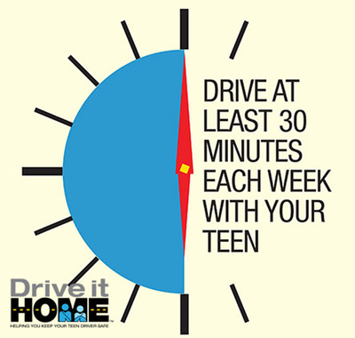 Each year, drivers under 18 are involved in 900,000 crashes – that's 2,500 crashes on any given day. In this new infographic, DriveitHOME.org reveals startling teen crash statistics with the goal of helping parents keep their teen drivers safe.