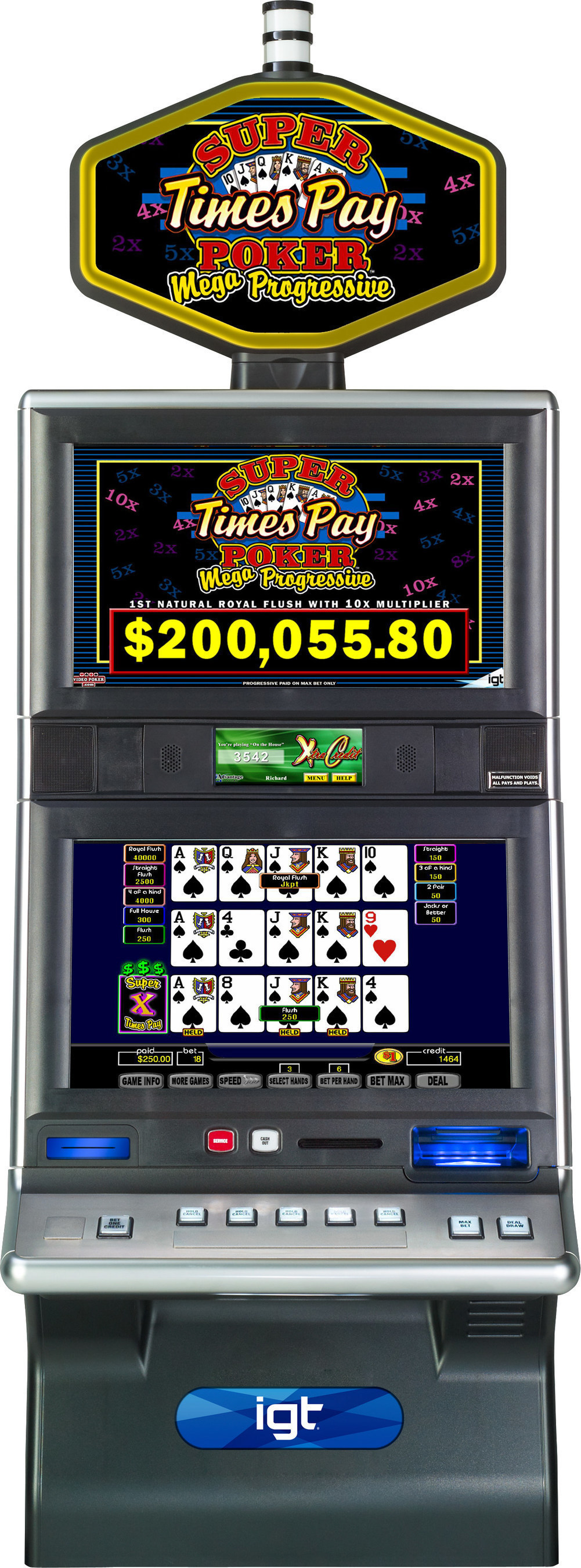 IGT Expands Wide Area Progressive Leadership with First-Ever Video Poker Interstate Link