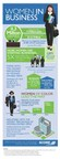 SCORE Infographic: Women Own 11.3 Million American Businesses