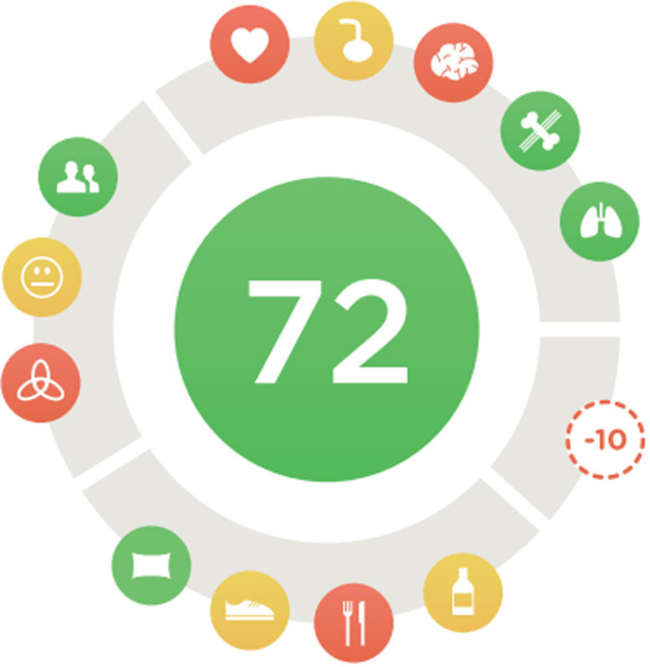 Graphic from HealthEd's winning design entry in the Health Design Challenge. The design, Health Summary, uses colors and icons to help patients understand their current health status.  (PRNewsFoto/HealthEd)