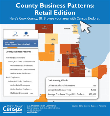Census Explorer: Retail Edition, the latest version of the Census Bureau's interactive map, gives users easier access to neighborhood statistics and shows the geographic concentration of electronic shopping and mail-order houses. Statistics come from the Census Bureau's 2012 County Business Patterns. (PRNewsFoto/U.S. Census Bureau)