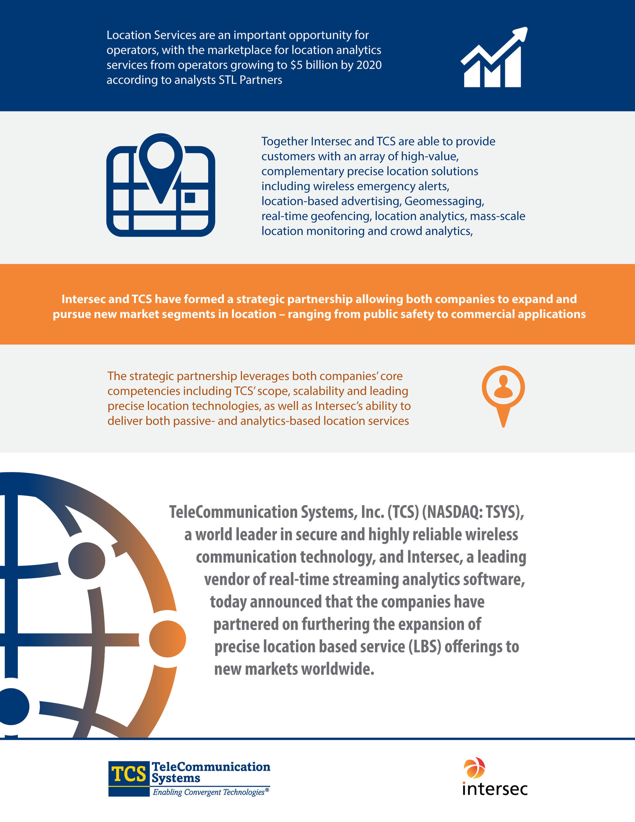 TeleCommunication Systems and Intersec Partner to Expand Location-Based Service (LBS) Offerings to Markets Worldwide