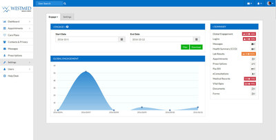 WESTMED's portal has features for patients and providers, including patient engagement reporting.