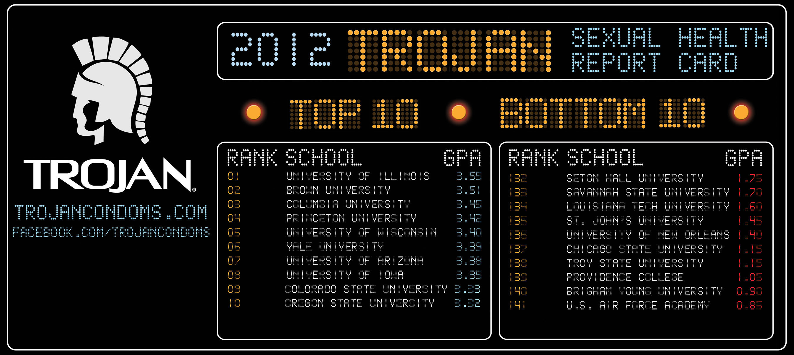 2012 Trojan Sexual Health Report Card -- The Annual Rankings of Sexual Health Resources at American Colleges and Universities.  (PRNewsFoto/TROJAN(TM) Brand Condoms)