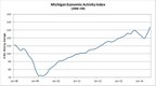 Comerica Bank's Michigan Economic Activity Index Climbs Again in July (PRNewsFoto/Comerica Bank)