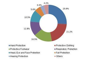 cleaning industry analysis australia pdf