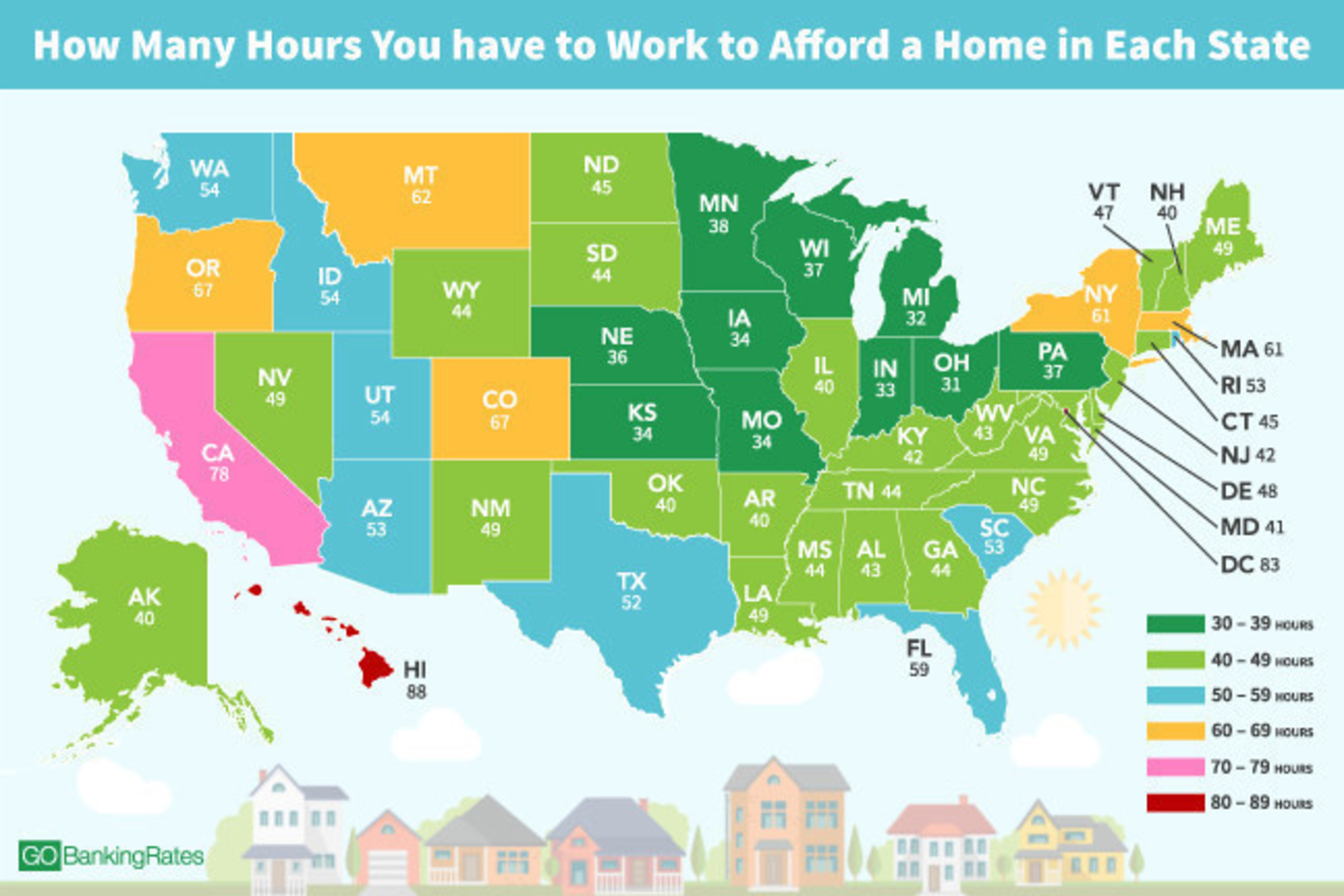 Latest GOBankingRates study finds how many hours you have to work to afford a home in each state.