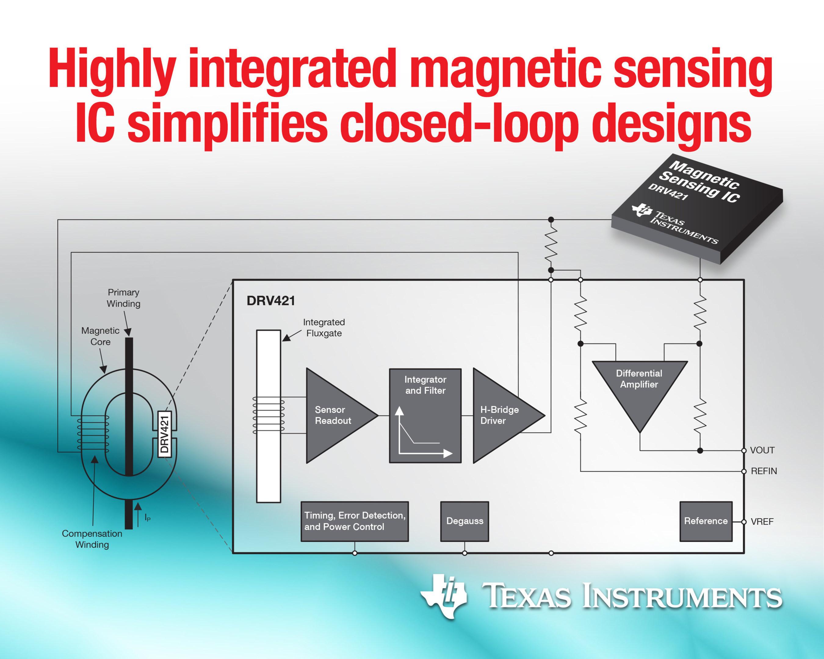TI's DRV421 magnetic sensing IC