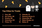 The Top Ten U.S. Cities for Treats this Halloween