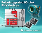 Fully-integrated PHY devices offer high output current with highest operating temperatures for harsh industrial applications.  (PRNewsFoto/Texas Instruments (TI))