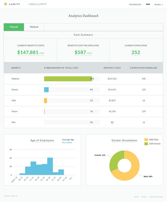 Wealthfront to Leverage New Feature to Monitor Health Spending and Assess Anonymized Employee Health Plan Usage