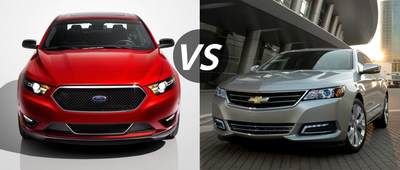 The 2015 Ford Taurus holds a number of advantages over the comparable 2015 Chevy Impala. (PRNewsFoto/Matt Ford)