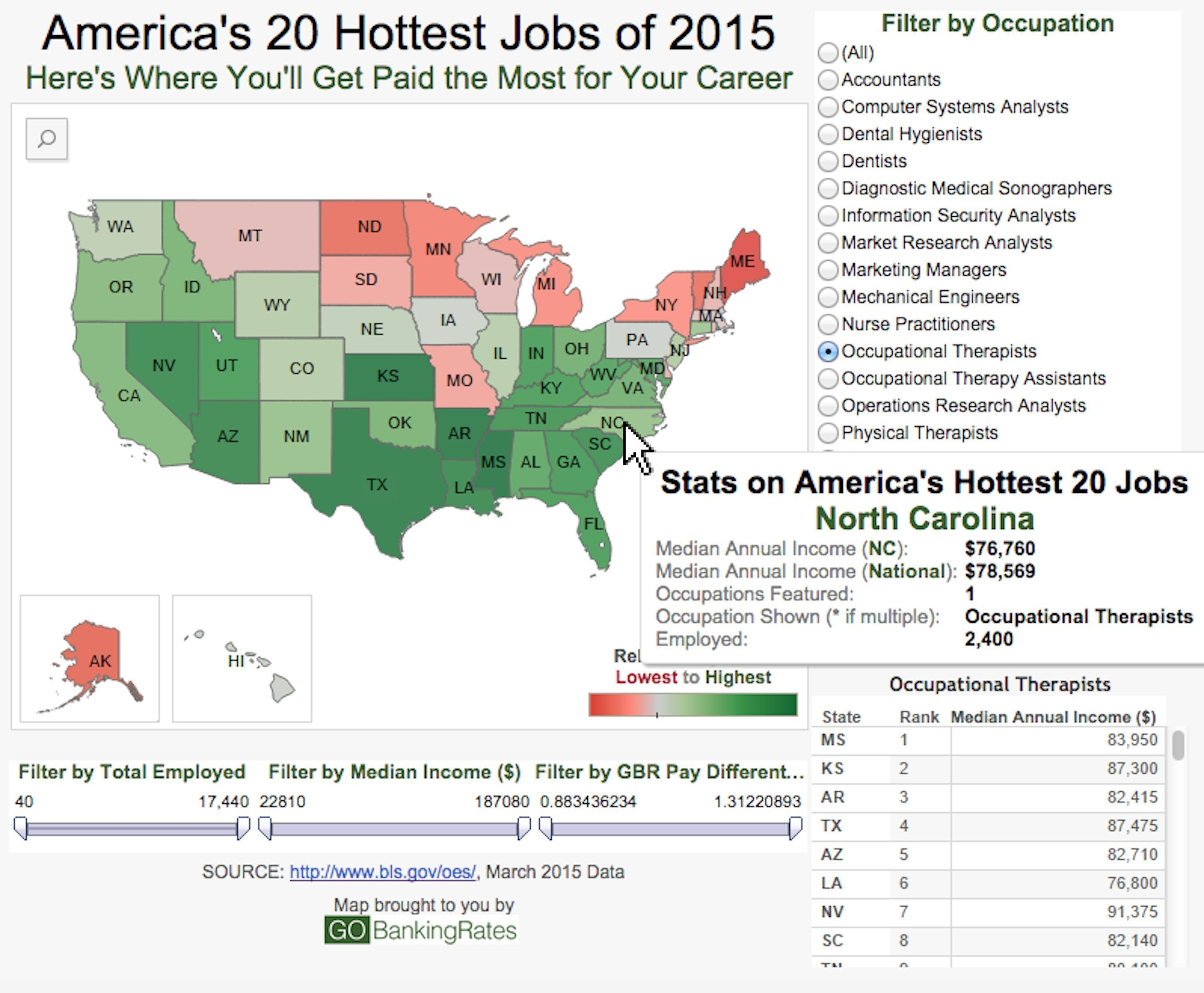 Interactive map shows what you'd earn in your job based on where you live: http://bit.ly/1OIHp41