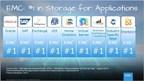 EMC: #1 in Storage for Applications (PRNewsFoto/EMC Corporation)
