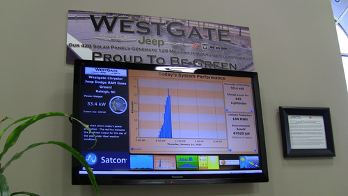 Westgate's LCD screen shows customers how much electricity is being generated.  (PRNewsFoto/Chrysler Group ...