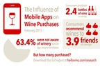 "Highlights from ""The Influence of Mobile Apps on Wine Purchases"" research report."