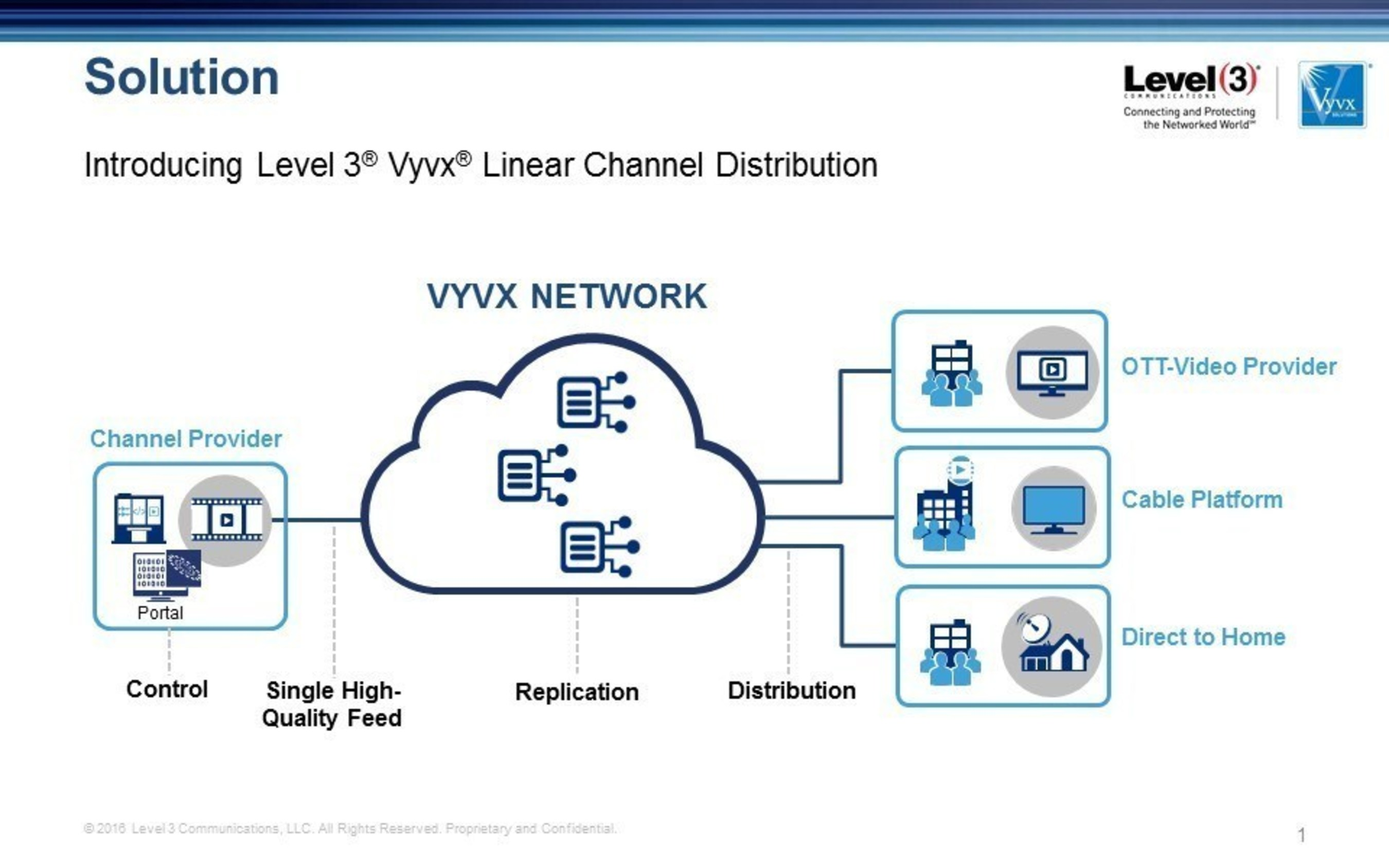 Level 3's Vyvx Linear Channel Distribution service takes high-quality television channels from programmers and replicates them for delivery to multichannel video program distributors (MVPDs) such as cable and satellite companies, and over-the-top (OTT) video providers.
