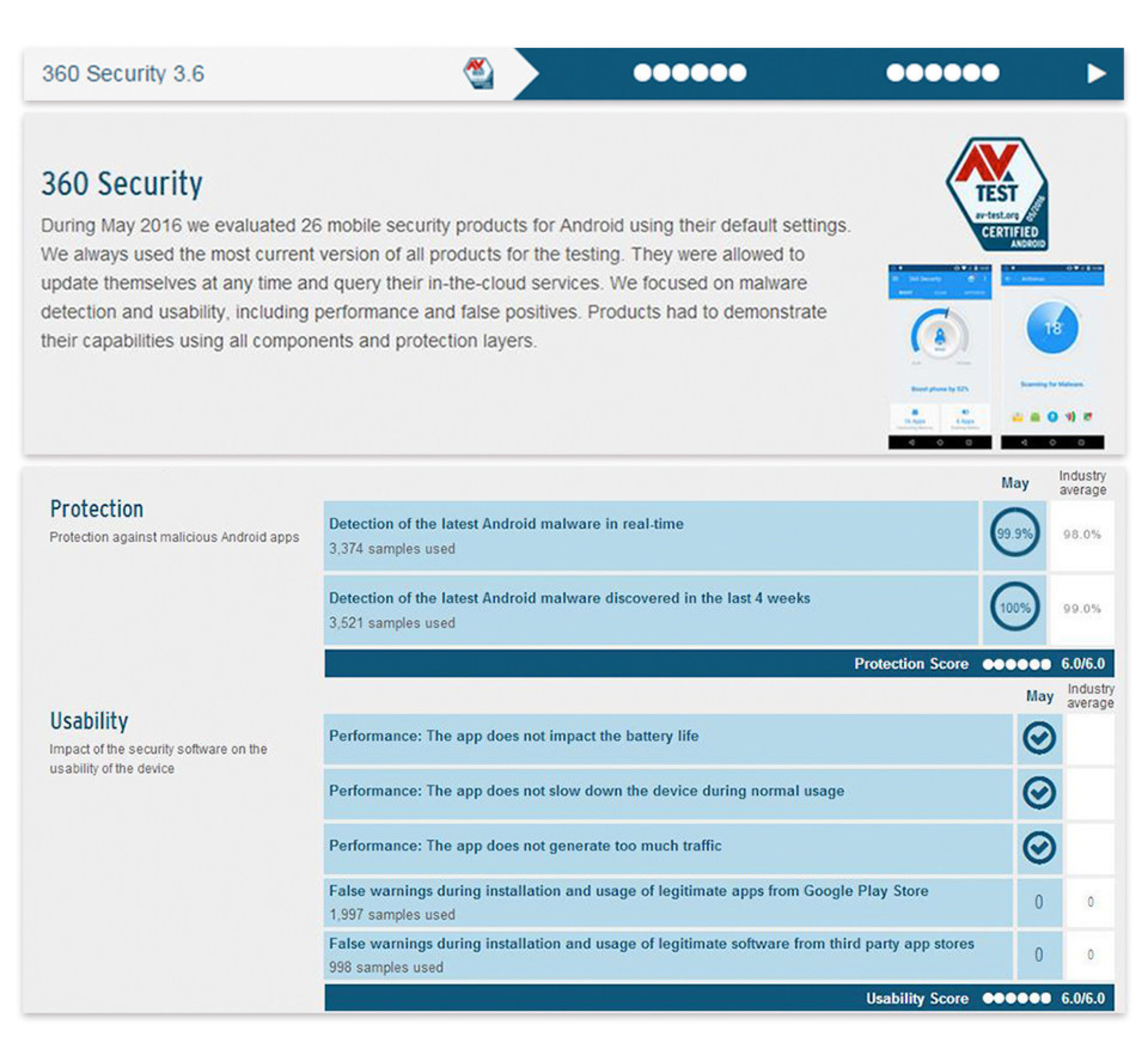 360 Security Gets Record Perfect Score on AV-TEST, Mobile Security
