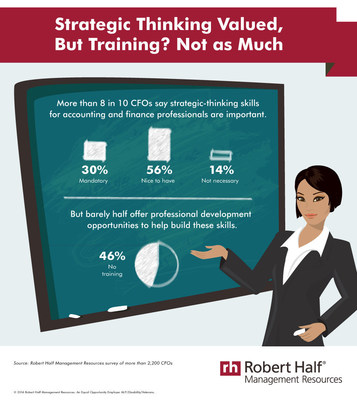 Strategic Thinking Valued, But Training? Not as Much