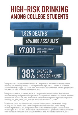 National Institute on Alcohol Abuse and Alcoholism, National Institutes of Health. Visit www.collegedrinkingprevention.gov for more information.