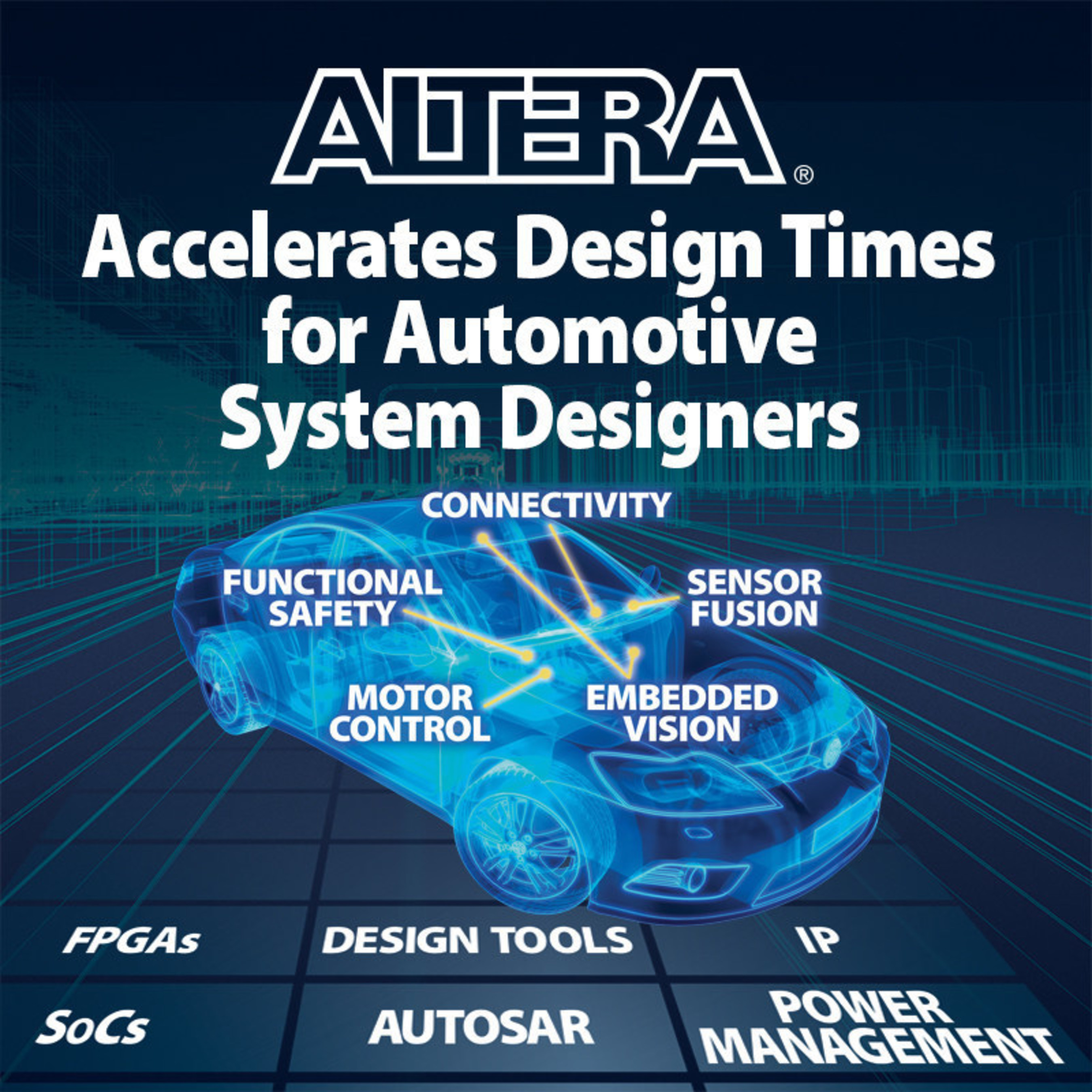 OpenCL, ISO 26262 and AUTOSAR solutions help cut design cycle times in half