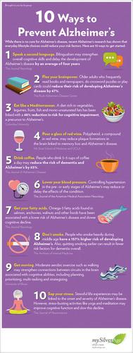 10 Ways to Prevent Alzheimer's. (PRNewsFoto/MySilverAge) (PRNewsFoto/MYSILVERAGE)
