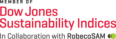 For the fourth consecutive year, the TOTO Global Group has been confirmed as a global leader in the building products industry by the Dow Jones Sustainability World Index based on its long-term strategy and economic, environmental, and social performance.
